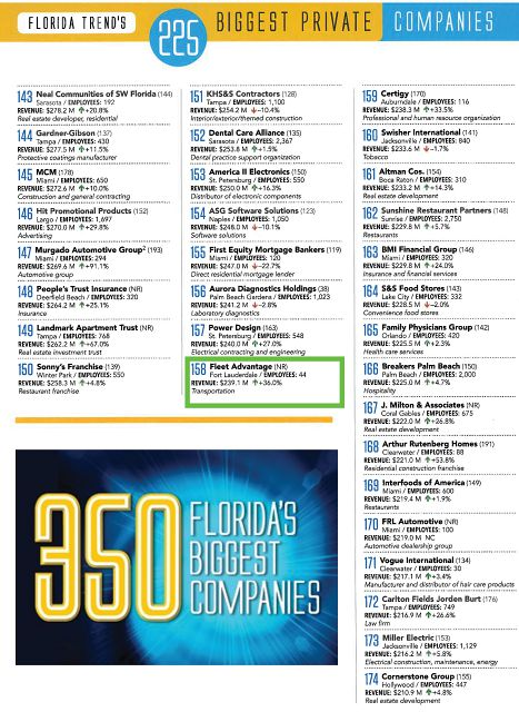 Fleet Advantage featured in the List of Florida Trend's 225 Biggest Private Companies